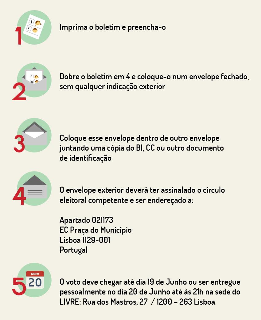 regras_boletim_correspondencia_v2